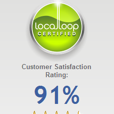 Actual customer reviews conducted by phone, mail and email